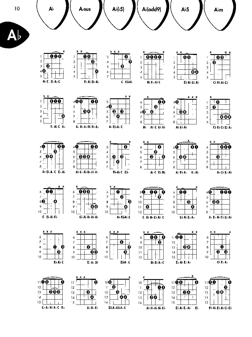 Alfreds Basic Guitar Chord Dictionary By Manus Jw Pepper Sheet