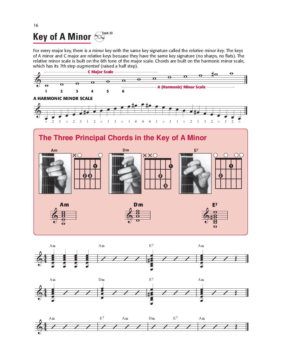 Dorable Tnt Chords For Guitar Adornment Beginner Guitar Piano
