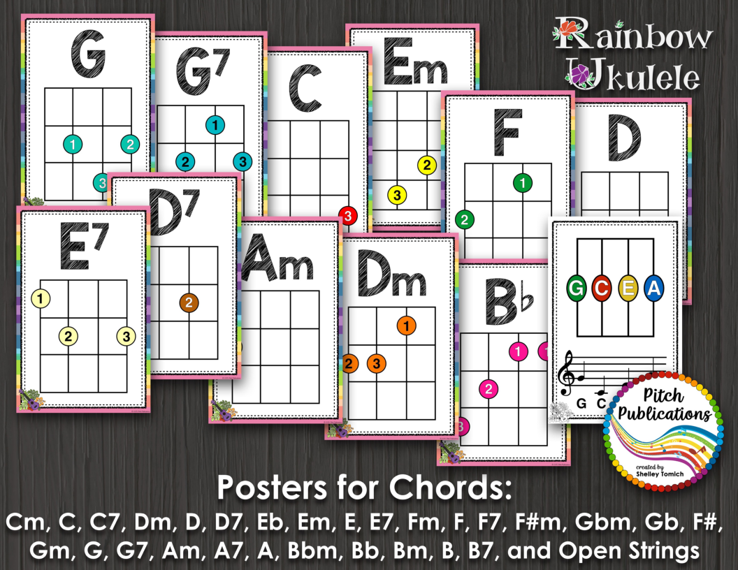 Rainbow Ukulele Chord Chart Posters Jw Pepper Sheet Music Together With How To String A Diagram On Note Thumbnail